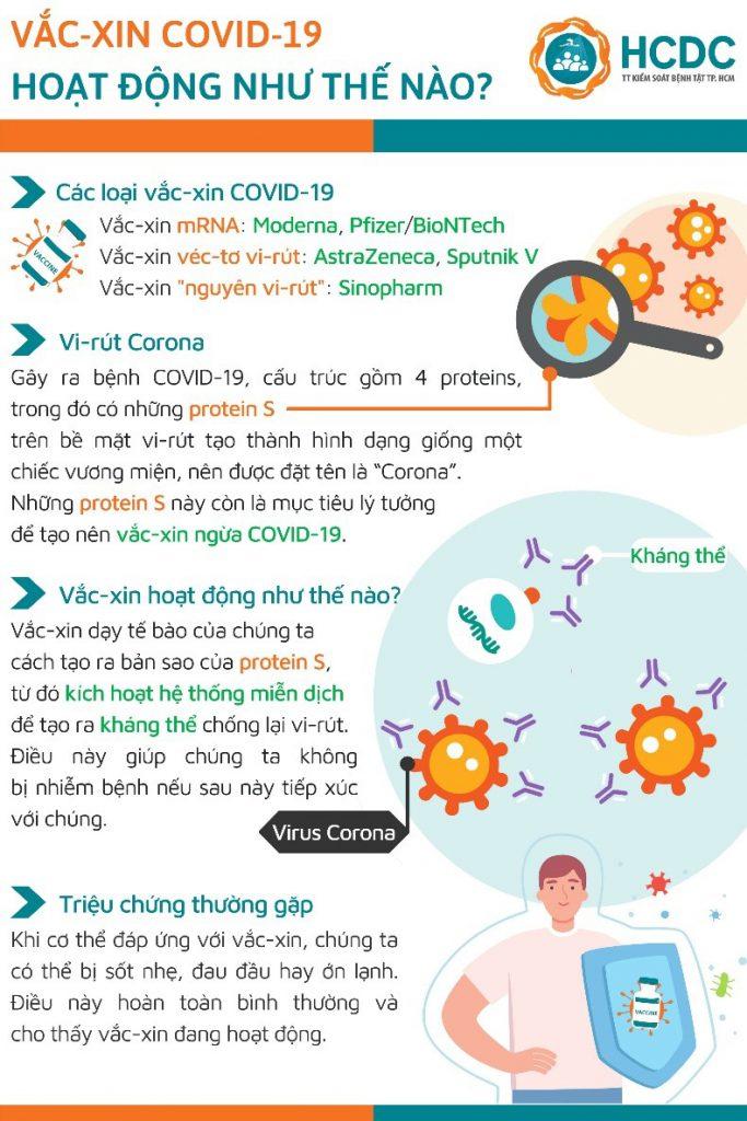 Vac xin covid 19 của Việt nam